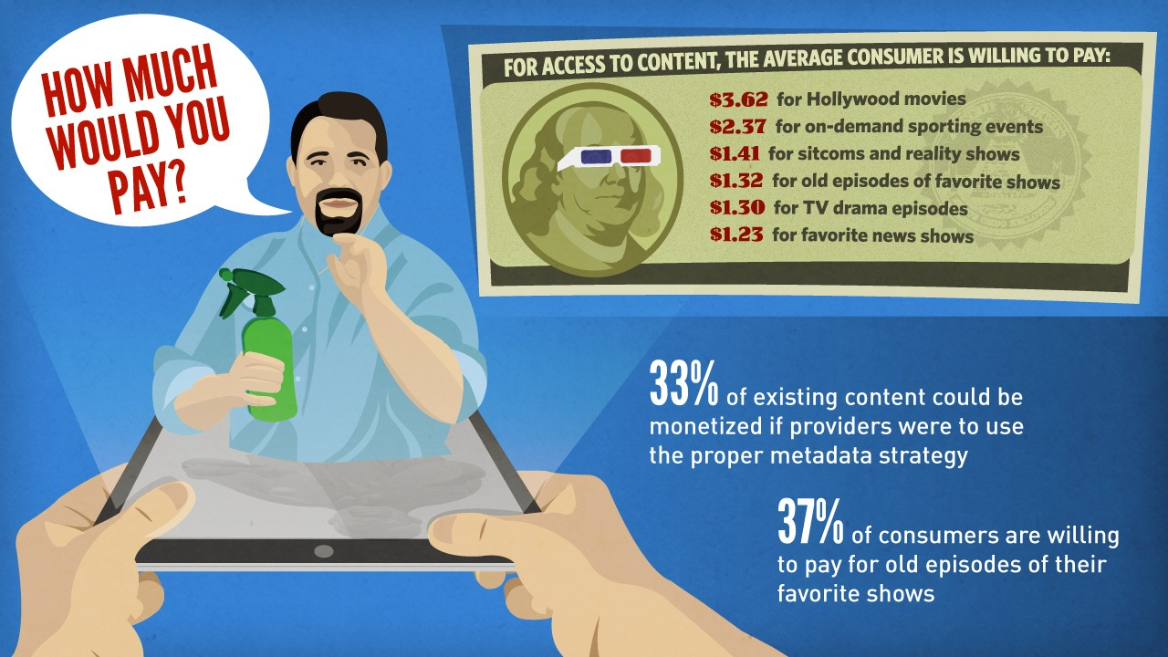 2013-07-23_Consumer-TV-Viewing-Trends_1280x720