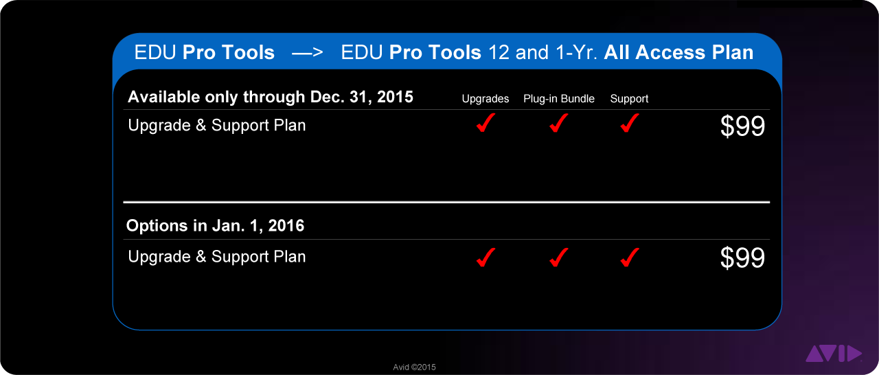 Pro Tools for Education Upgrades
