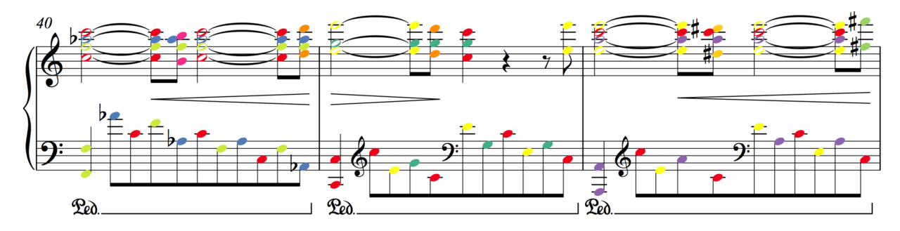 sibelius how to change note value