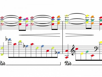 Sibelius 8.3 Now Available—What's New