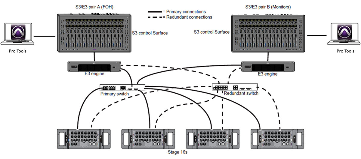 S3L-Dual-Switch-2-5.29.14-WEB