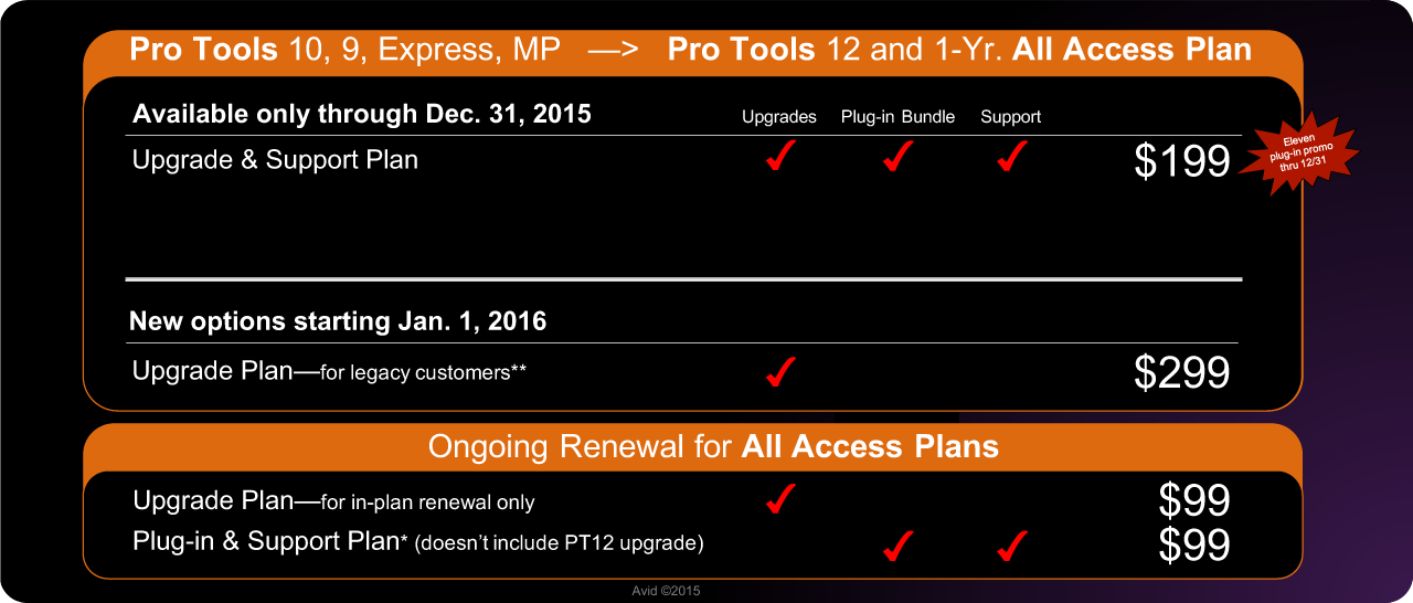 Upgrades from Pro Tools 10 9 Express and MP