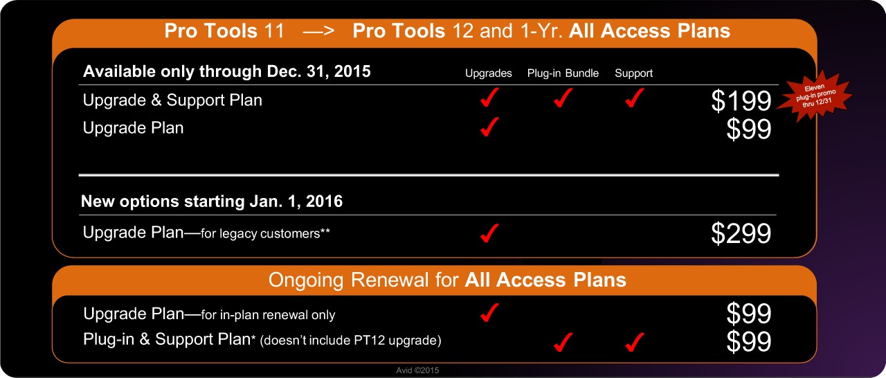 Upgrades from Pro Tools 11